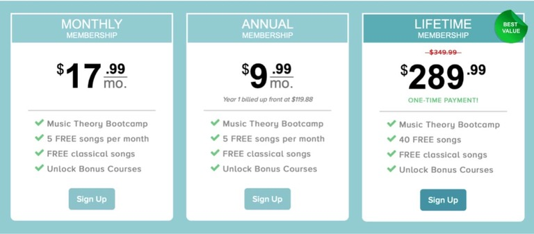 Playground Sessions Piano Lesson Pricing
