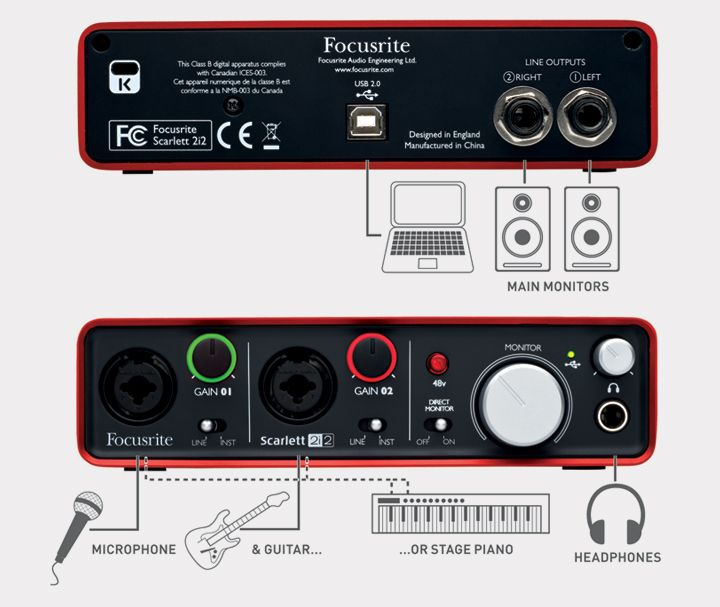 Audio Interface Setup Diagram