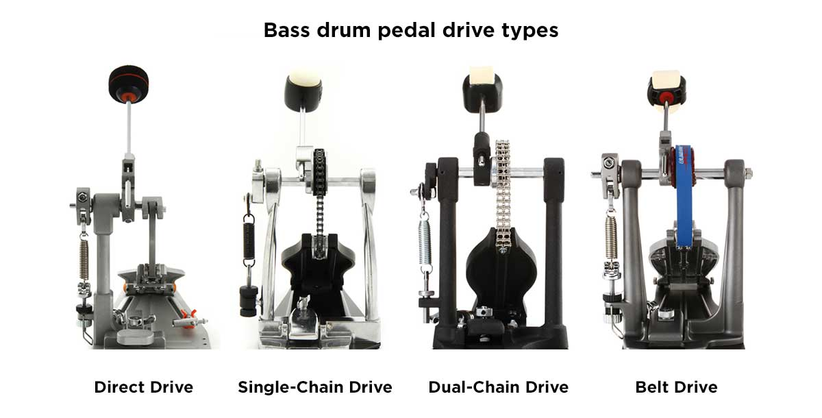 Bass Drum Pedal Drive Types