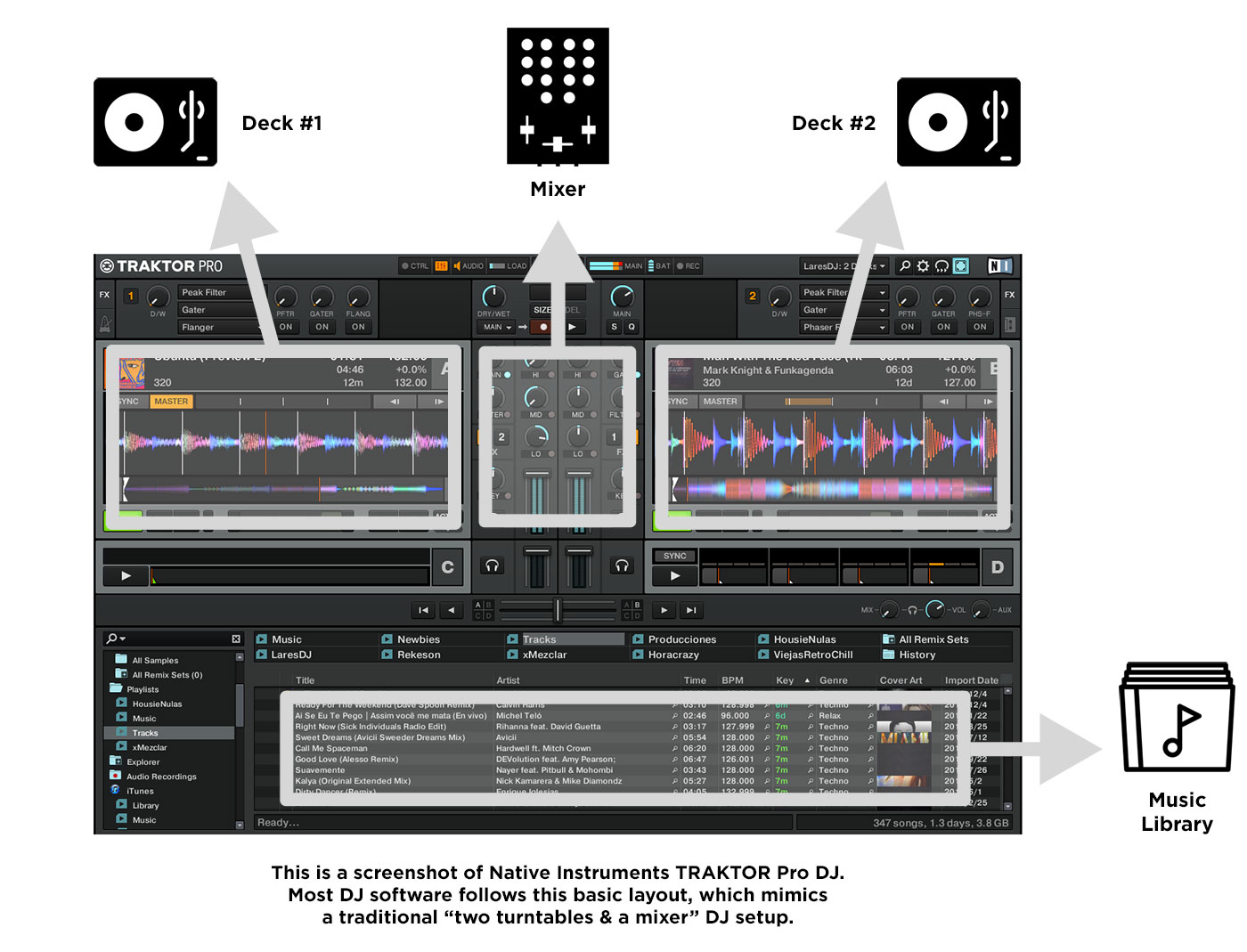 DJ software layout