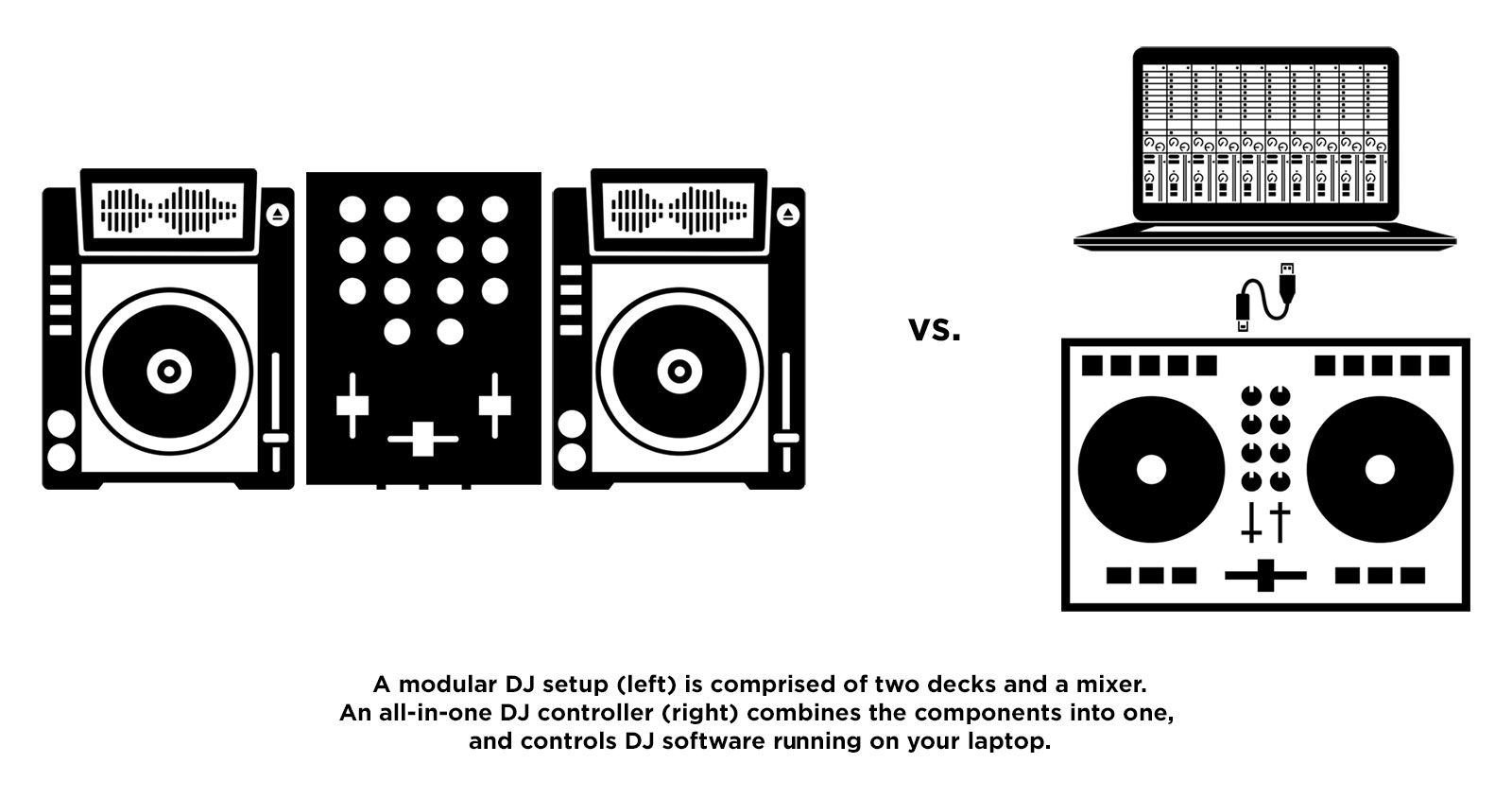 Modular vs. all-in-one DJ controllers