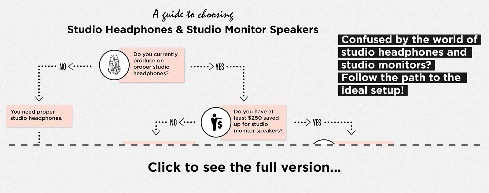 Infographic: A Guide to Choosing Studio Headphones & Studio Monitor Speakers