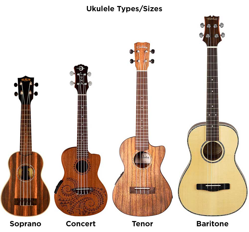 Fretboard Fingerboard 18 Frets Rosewood For 26 Concert Scale Ukulele Parts Good Companions For Children As Well As Adults Musical Instruments
