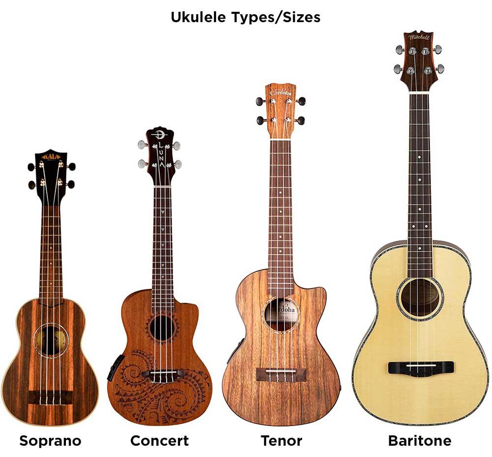 Types of Ukuleles