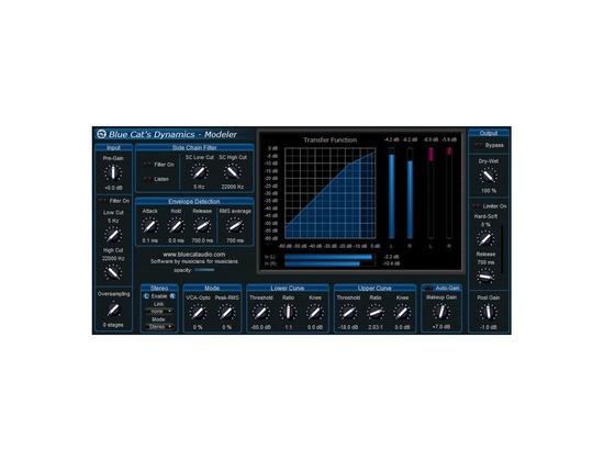 Blue Cat Audio Blue Cat's Dynamics