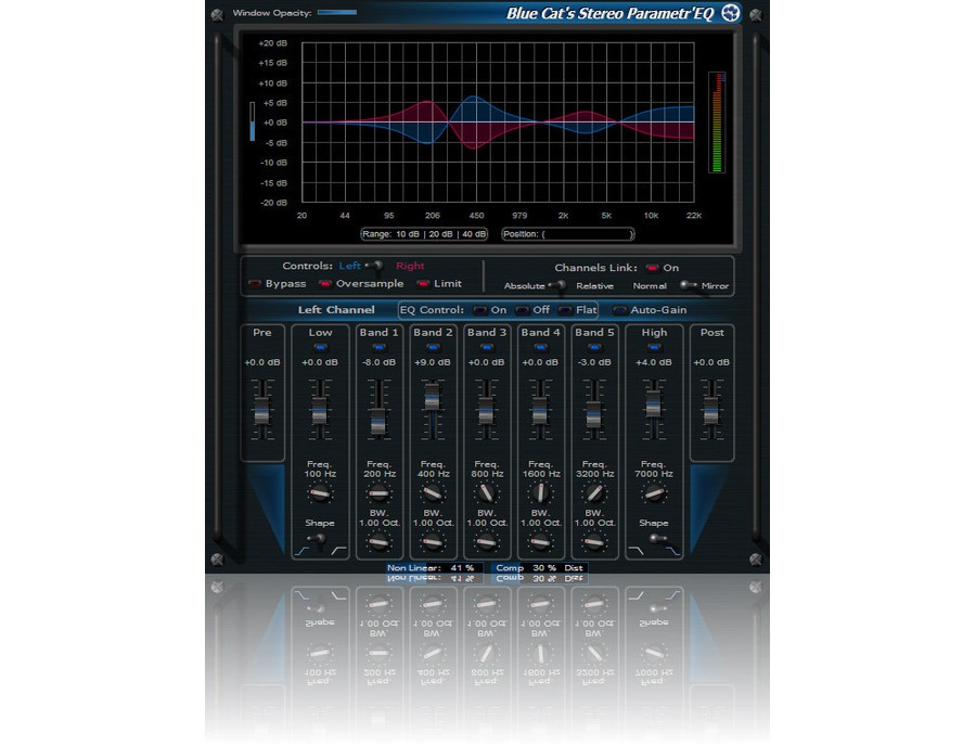 Blue Cat Audio Blue Cat's Stereo Parametr'EQ
