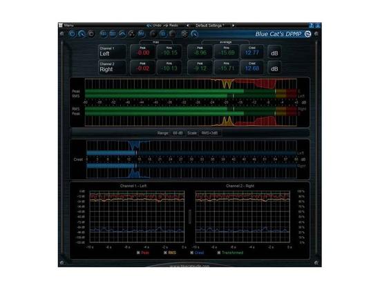 Blue Cat Audio Blue Cat's DP Meter Pro