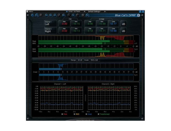 Blue Cat Audio Blue Cat's DP Meter Pro