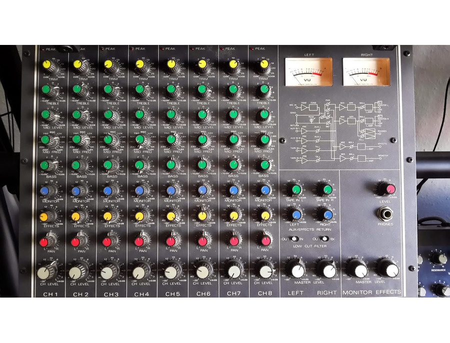 Ibanez RM80 8 channel mixer