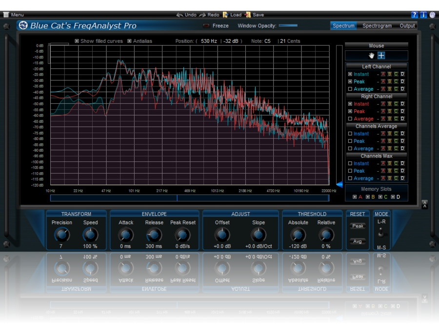 Blue Cat FreqAnalyst Pro Spectrum Analyzer Software Plugin