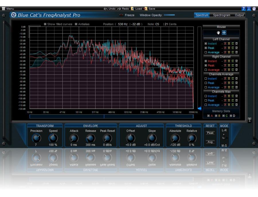 Blue Cat FreqAnalyst Pro Spectrum Analyzer Software Plugin