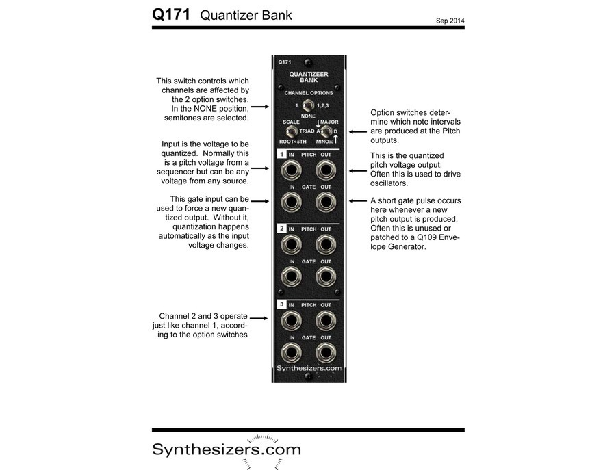 Q171 Quantizer Bank