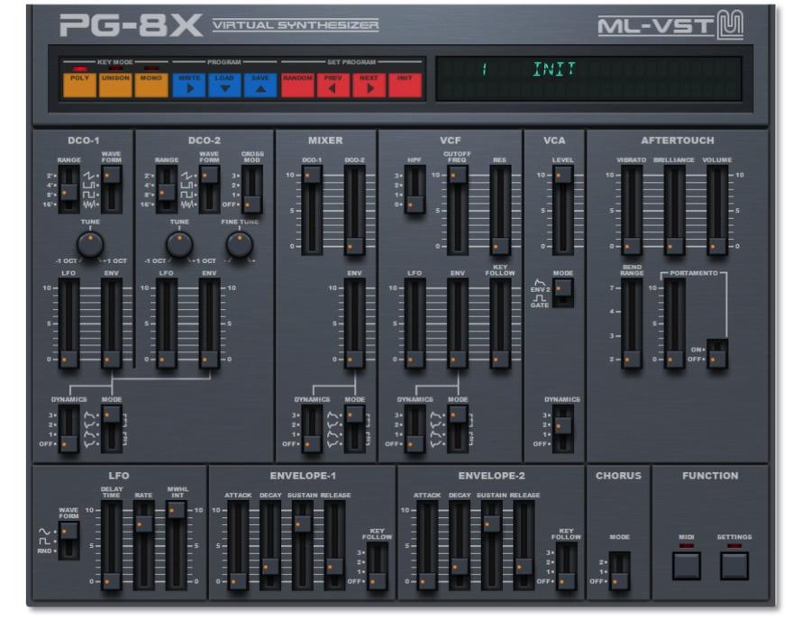 ML-VST PG-8X