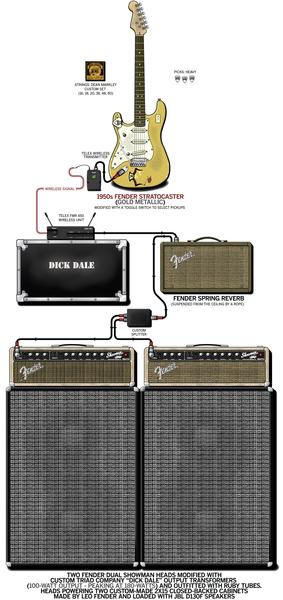 Dick Dale's Fender Dual Showman Guitar Amplifier