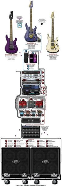 Herman Li's Boss PS-5 SUPER Shifter Pedal