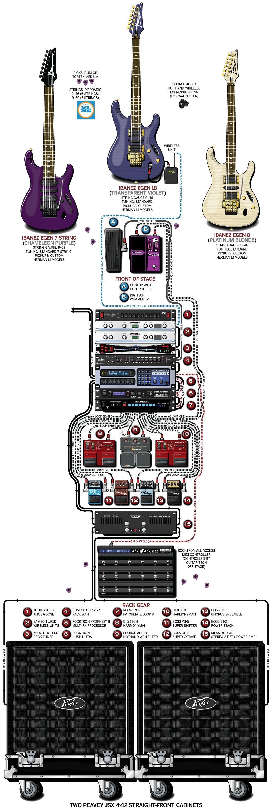 Ibanez Egen18 Wiring Diagram : Herman li equipboard