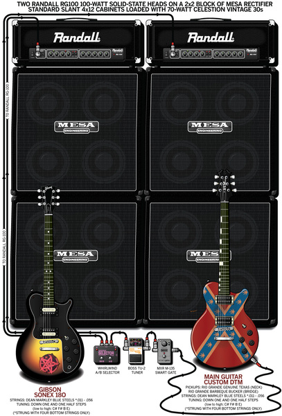 Jimmy Bower U0026 39 S Gibson Sonex 180 Electric Guitar