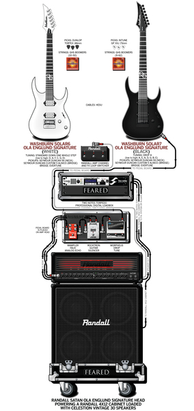 ola englund 39 s rocktron guitar silencer equipboard. Black Bedroom Furniture Sets. Home Design Ideas
