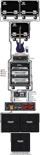 Brian Welch's Boss RV-3 Digital Reverb/Delay Pedal