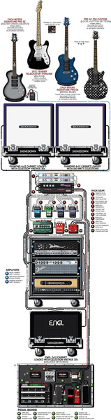 Early Maiden Murray Smith Gear additionally Ultimate Guide Jimi Hendrix Tone Gear Effects further Recycled Apple Monitor Pedal Board in addition Steve Morse furthermore The Premier Guitar Pedalboard Survival Guide. on guitar rig effects