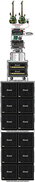 Jeff Hanneman's Marshall 1960B 4x12'' Cabinet