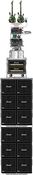 Jeff Hanneman's Korg DTR-1 Digital Tuner