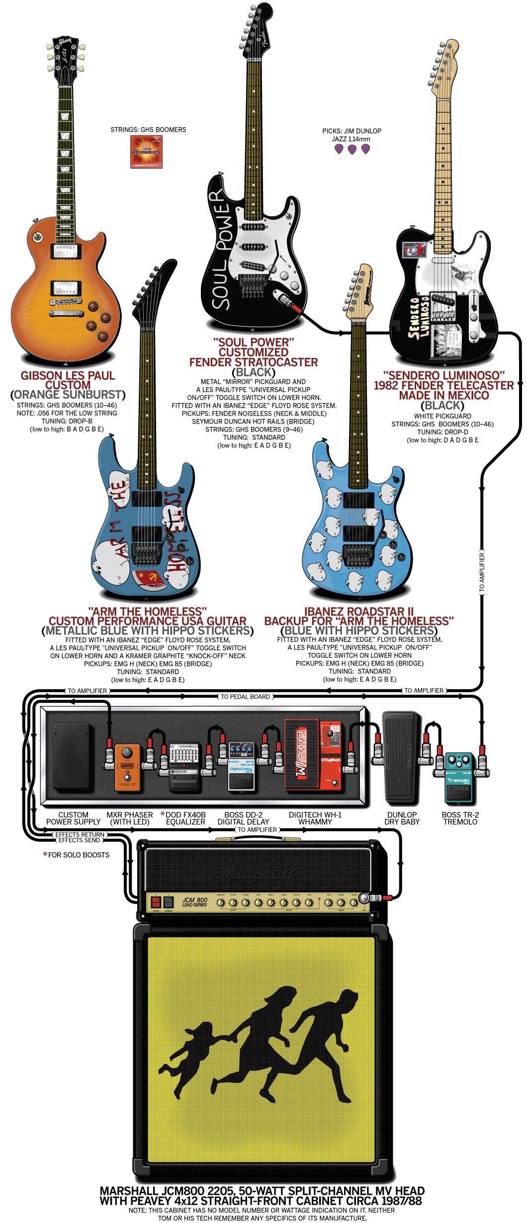 tom morello u0026 39 s guitar gear  pedalboard  u0026 amps