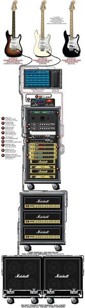 Dave Murray's Fender Custom Shop Stratocaster