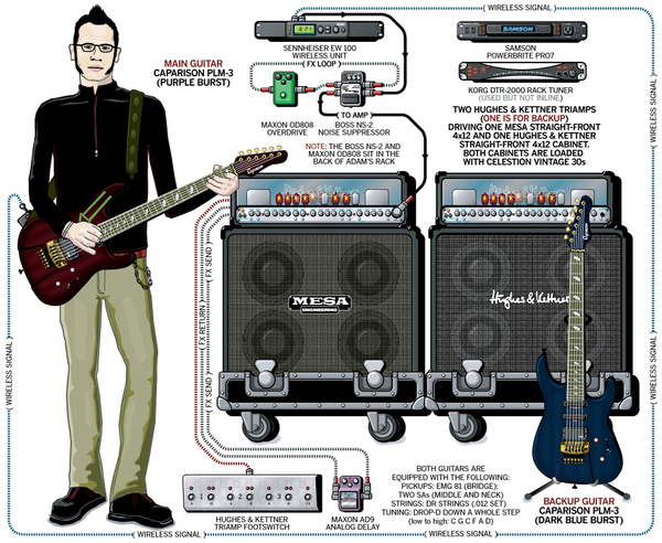hughes kettner triamp mk ii guitar amplifier head reviews prices equipboard. Black Bedroom Furniture Sets. Home Design Ideas