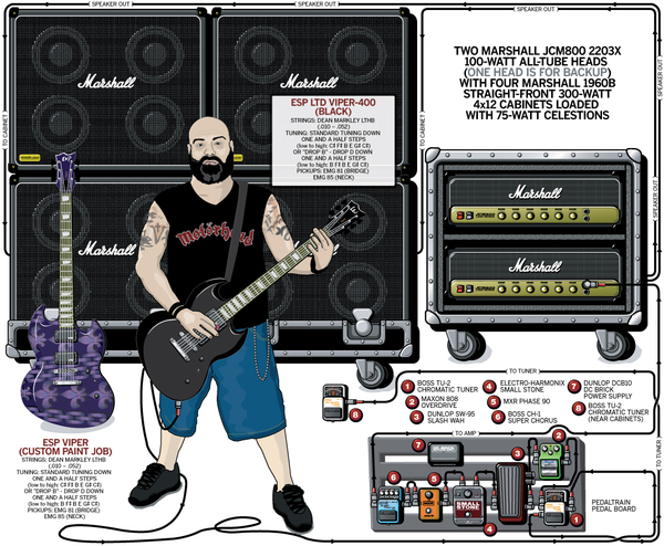 Kirk Windstein's Marshall JCM900 4100 100-Watt Dual Reverb Guitar Amp Head