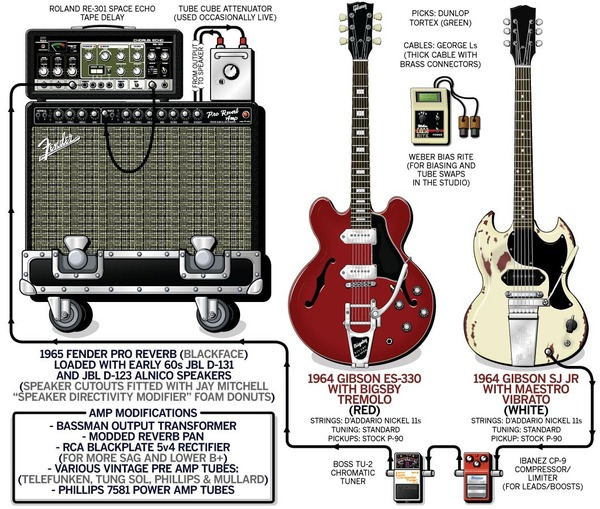 Rex Shelverton U0026 39 S Gibson Sg Junior 60 U0026 39 S Electric Guitar