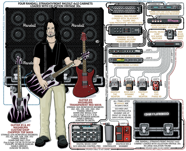 Dan Donegan's TC Electronic G-Force Multi Effects Processor
