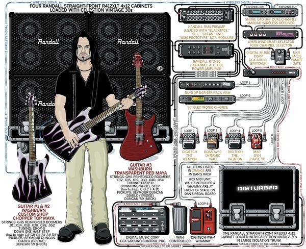 Dan Donegan's TC Electronic G-Force Multi Effects Processor