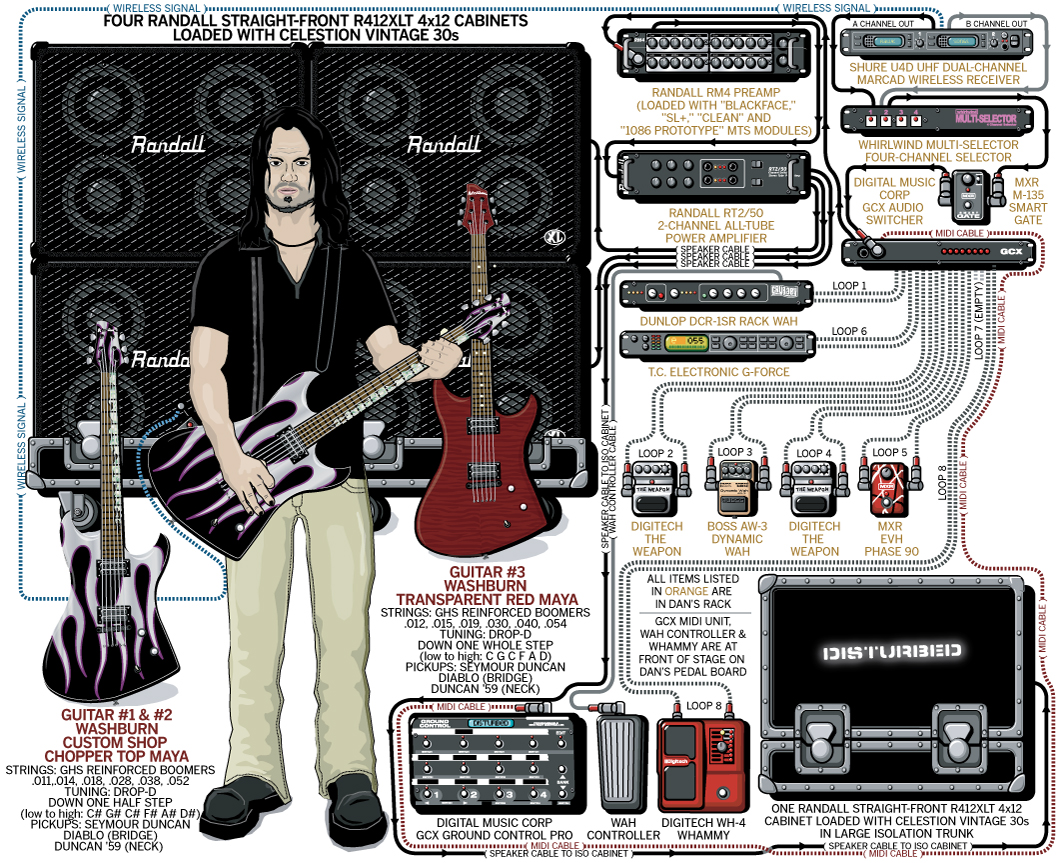 Kirk Hammett Wiring Diagram Simple Guide About Emg Pickup Circuit Maker