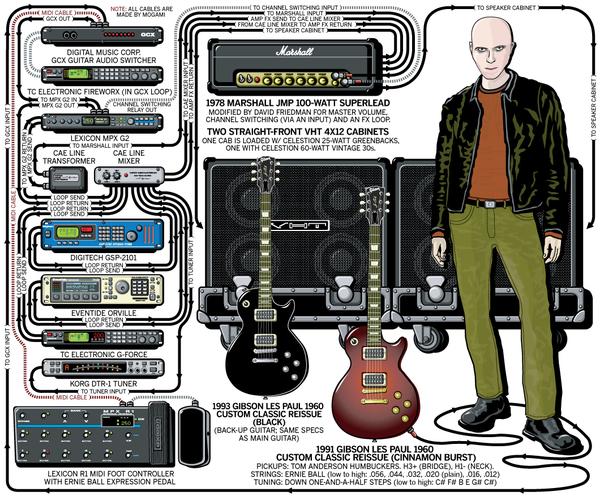 Humbucker Guitar Pickup TOM ANDERSON H3