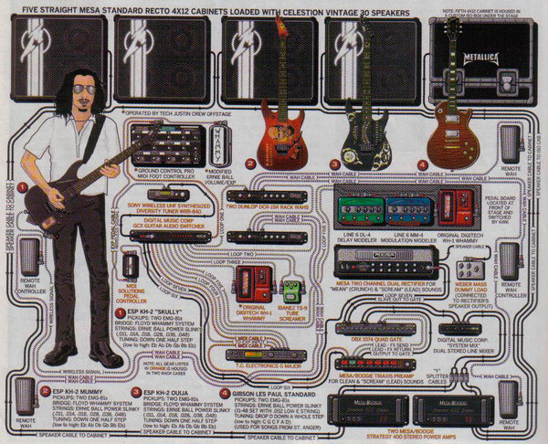 Kirk Hammett's DigiTech WH1 Whammy Pedal