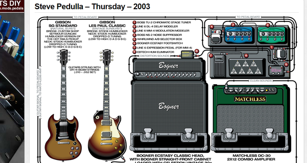 Steve Pedulla's Line 6 MM4 Modulation Guitar Effects Pedal