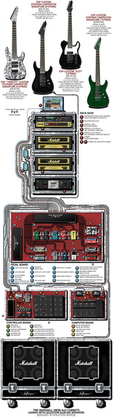 Stephen Carpenter's ZVEX Machine